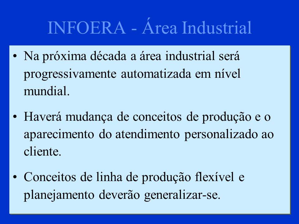 INFOERA - Área Industrial •Na próxima década a área industrial será progressivamente automatizada em nível mundial.
