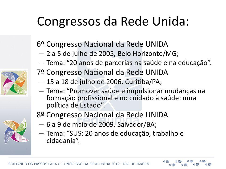 """• 6º Congresso Nacional da Rede UNIDA – 2 a 5 de julho de 2005, Belo Horizonte/MG; – Tema: """"20 anos de parcerias na saúde e na educação"""". • 7º Congres"""