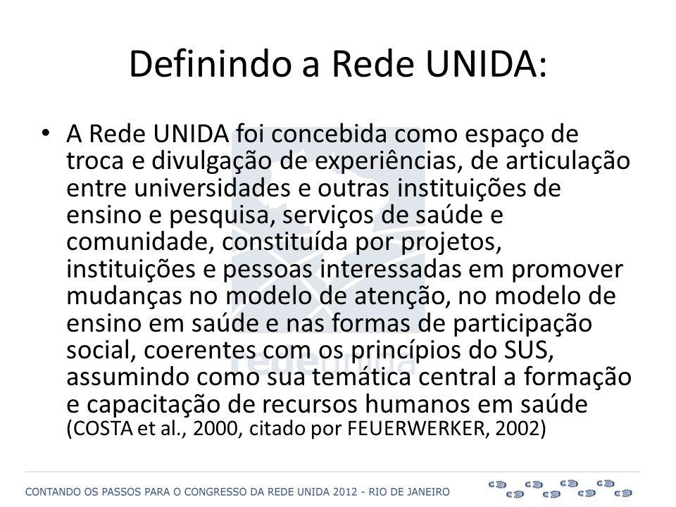 Definindo a Rede UNIDA: • A Rede UNIDA foi concebida como espaço de troca e divulgação de experiências, de articulação entre universidades e outras in