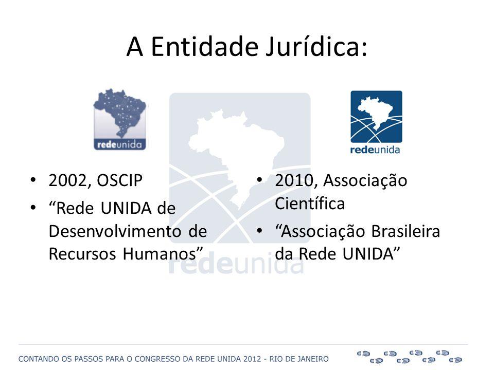 """A Entidade Jurídica: • 2002, OSCIP • """"Rede UNIDA de Desenvolvimento de Recursos Humanos"""" • 2010, Associação Científica • """"Associação Brasileira da Red"""