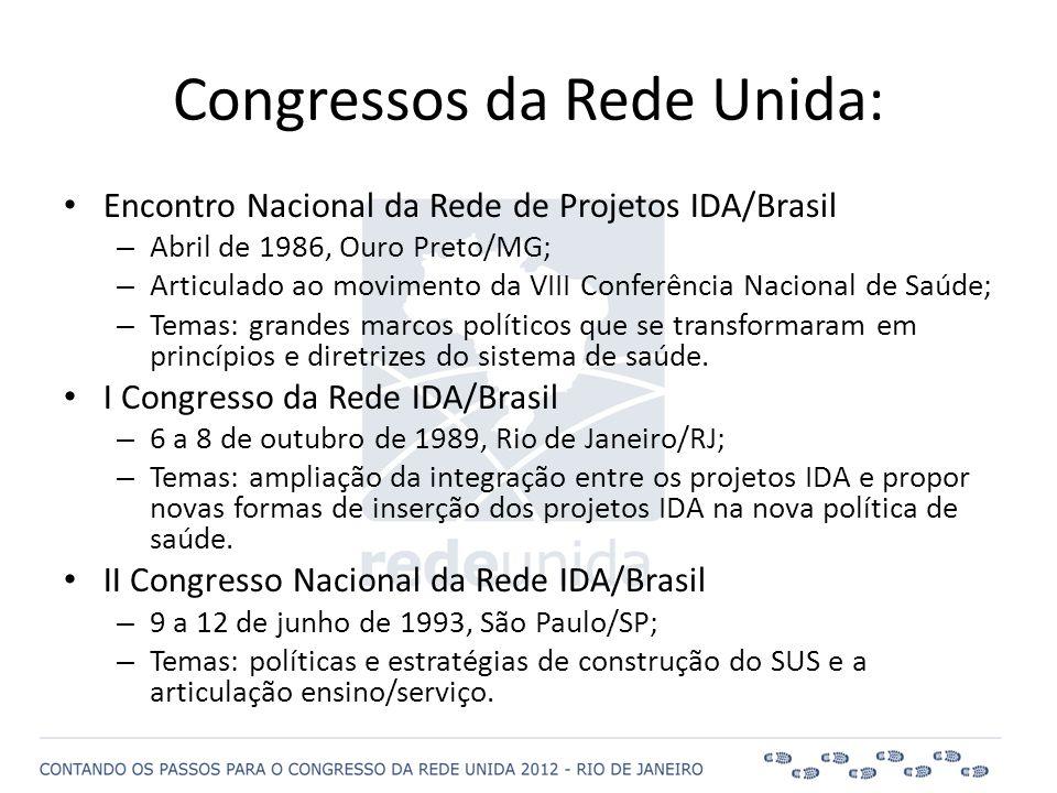 Congressos da Rede Unida: • Encontro Nacional da Rede de Projetos IDA/Brasil – Abril de 1986, Ouro Preto/MG; – Articulado ao movimento da VIII Conferê