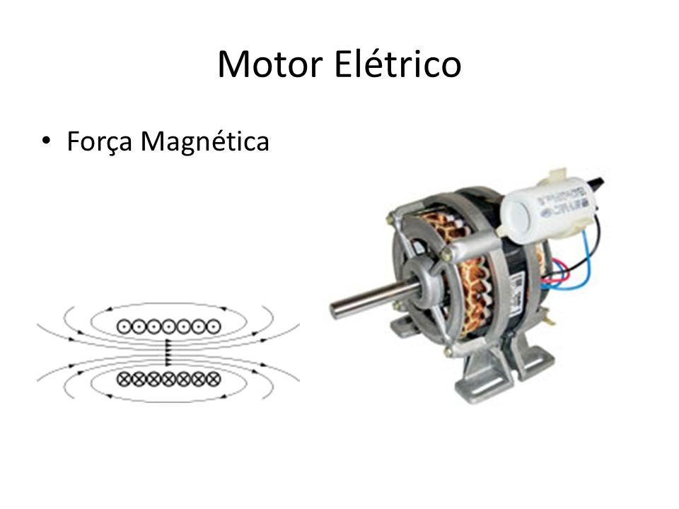 Motor Elétrico • Força Magnética