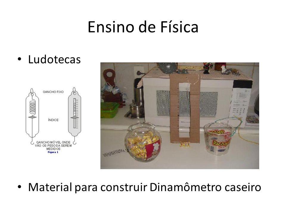 Ensino de Física • Ludotecas • Material para construir Dinamômetro caseiro