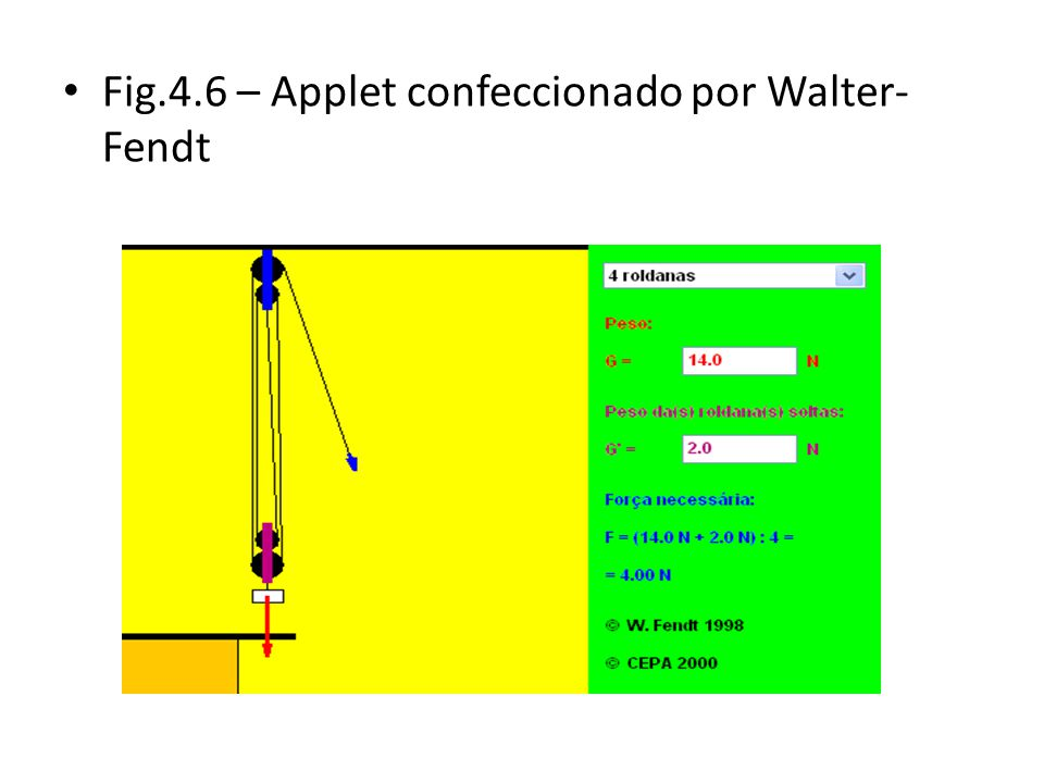 • Fig.4.6 – Applet confeccionado por Walter- Fendt