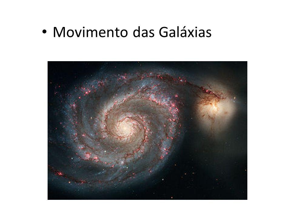 • Movimento das Galáxias