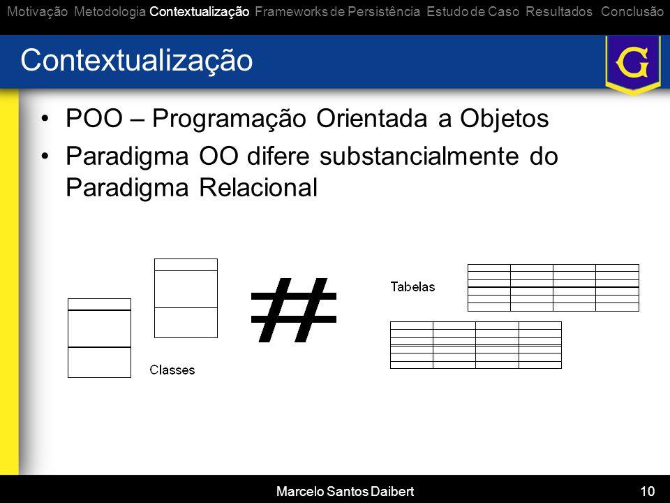 Marcelo Santos Daibert 10 Contextualização •POO – Programação Orientada a Objetos •Paradigma OO difere substancialmente do Paradigma Relacional Motiva