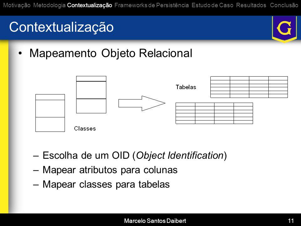Marcelo Santos Daibert 11 Contextualização •Mapeamento Objeto Relacional –Escolha de um OID (Object Identification) –Mapear atributos para colunas –Ma