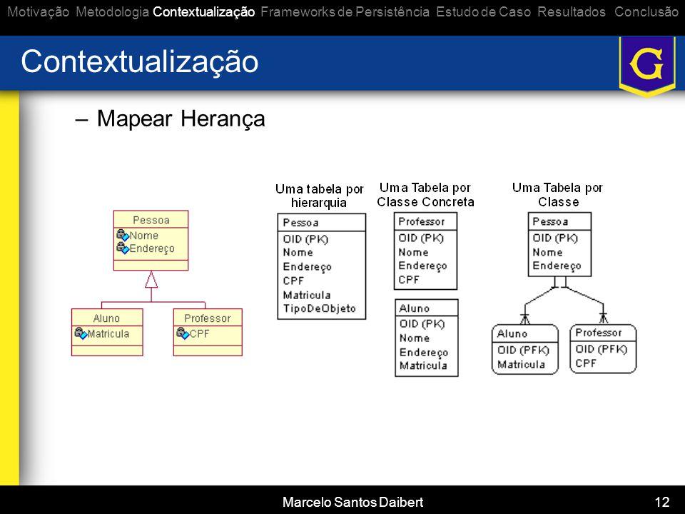 Marcelo Santos Daibert 12 Contextualização –Mapear Herança Motivação Metodologia Contextualização Frameworks de Persistência Estudo de Caso Resultados