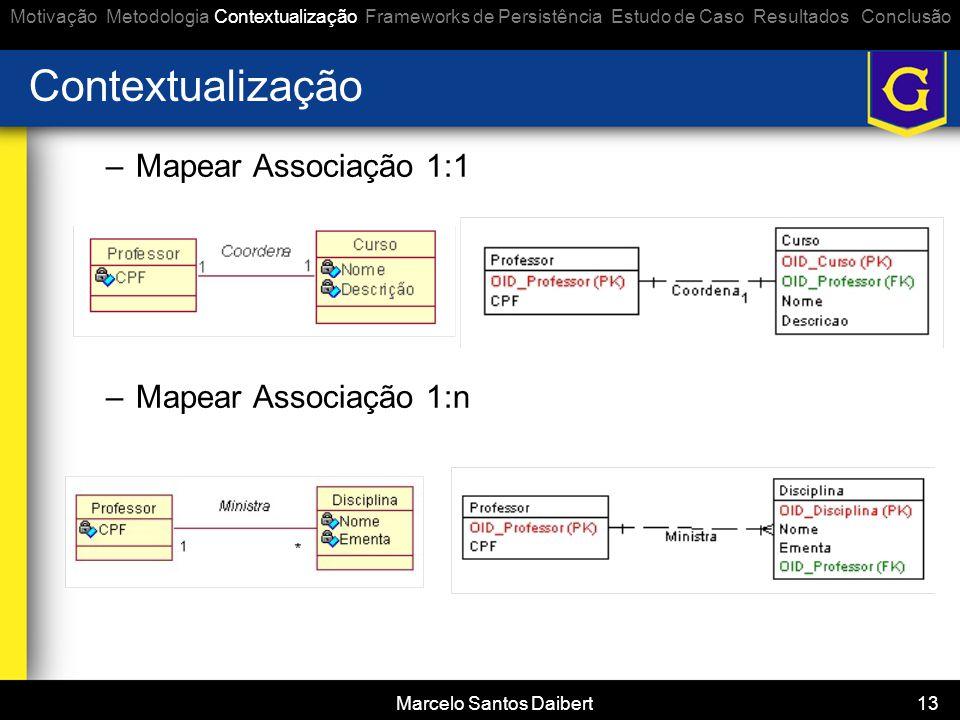 Marcelo Santos Daibert 13 Contextualização –Mapear Associação 1:1 –Mapear Associação 1:n Motivação Metodologia Contextualização Frameworks de Persistê