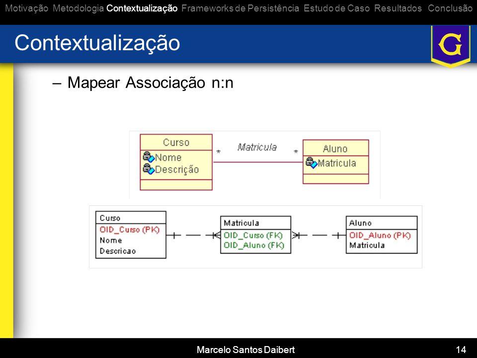 Marcelo Santos Daibert 14 Contextualização –Mapear Associação n:n Motivação Metodologia Contextualização Frameworks de Persistência Estudo de Caso Res