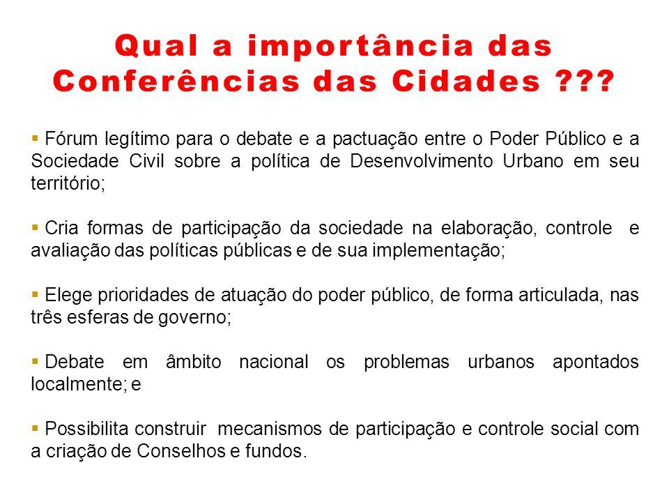 Por que as conferências das cidades são importantes? Qual a importância das Conferências das Cidades ???  Fórum legítimo para o debate e a pactuação