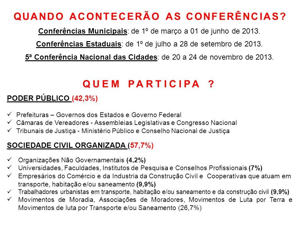 QUANDO ACONTECERÃO AS CONFERÊNCIAS? Conferências Municipais: de 1º de março a 01 de junho de 2013. Conferências Estaduais: de 1º de julho a 28 de sete