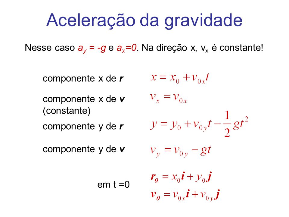 Aceleração da gravidade componente x de r componente y de r componente x de v (constante) componente y de v em t =0 Nesse caso a y = -g e a x =0. Na d