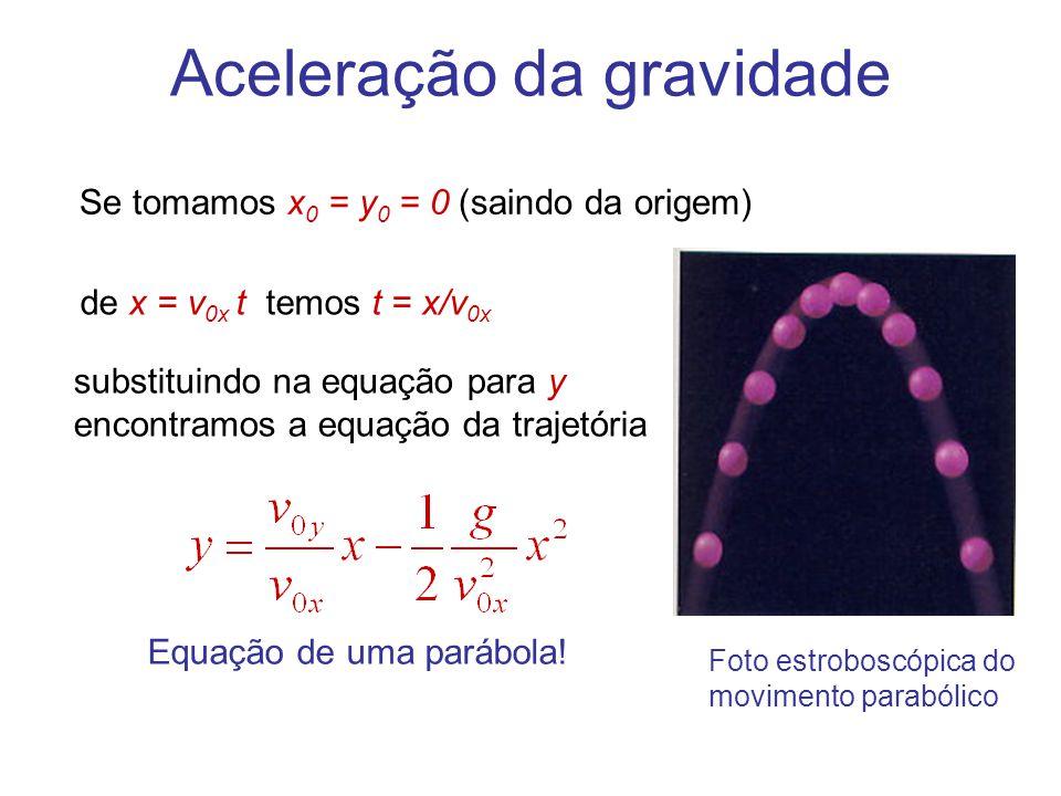 Aceleração da gravidade Se tomamos x 0 = y 0 = 0 (saindo da origem) de x = v 0x t temos t = x/v 0x substituindo na equação para y encontramos a equaçã