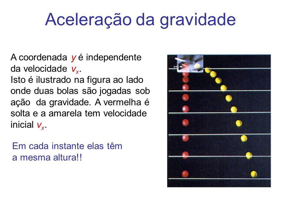 Aceleração da gravidade A coordenada y é independente da velocidade v x. Isto é ilustrado na figura ao lado onde duas bolas são jogadas sob ação da gr