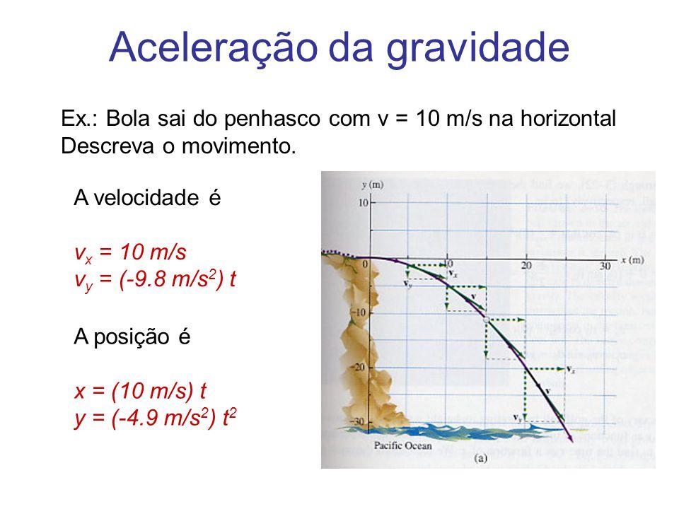 Aceleração da gravidade Ex.: Bola sai do penhasco com v = 10 m/s na horizontal Descreva o movimento. A velocidade é v x = 10 m/s v y = (-9.8 m/s 2 ) t