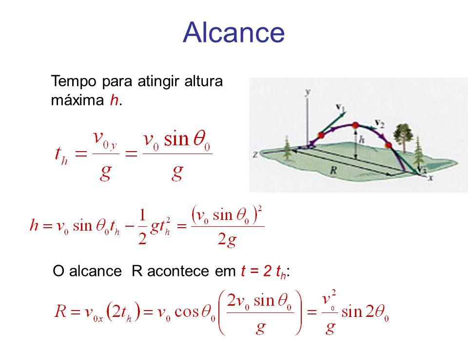 Alcance Tempo para atingir altura máxima h. O alcance R acontece em t = 2 t h :