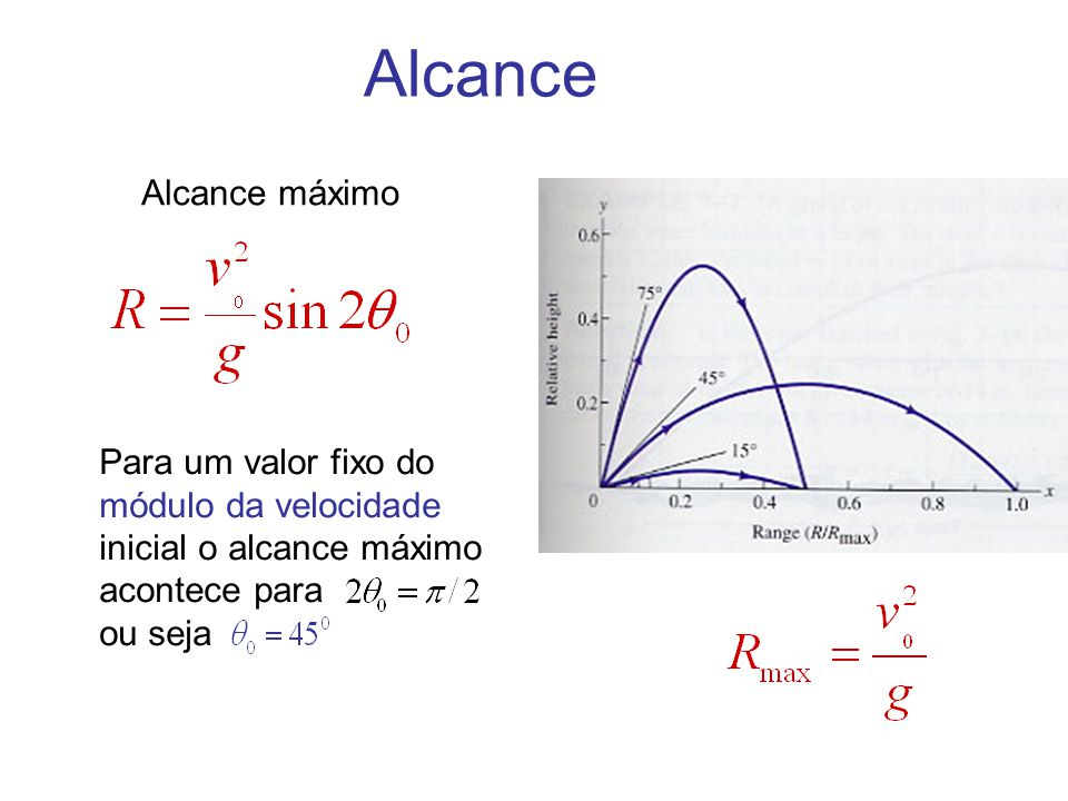 Alcance Para um valor fixo do módulo da velocidade inicial o alcance máximo acontece para ou seja Alcance máximo