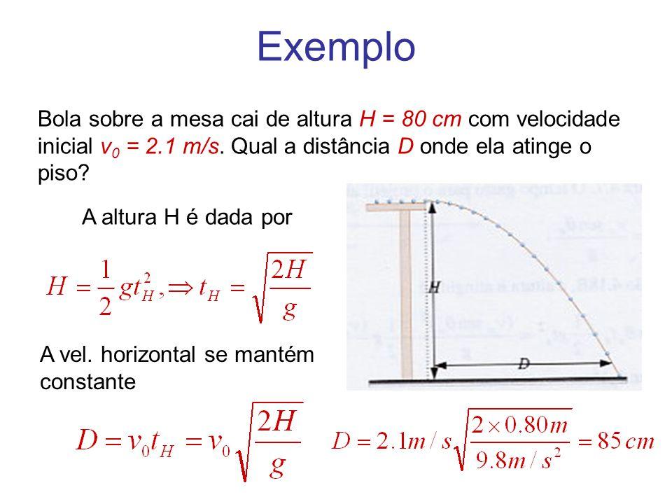 Exemplo Bola sobre a mesa cai de altura H = 80 cm com velocidade inicial v 0 = 2.1 m/s. Qual a distância D onde ela atinge o piso? A altura H é dada p