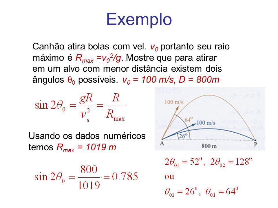 Exemplo Canhão atira bolas com vel. v 0 portanto seu raio máximo é R max =v 0 2 /g. Mostre que para atirar em um alvo com menor distância existem dois