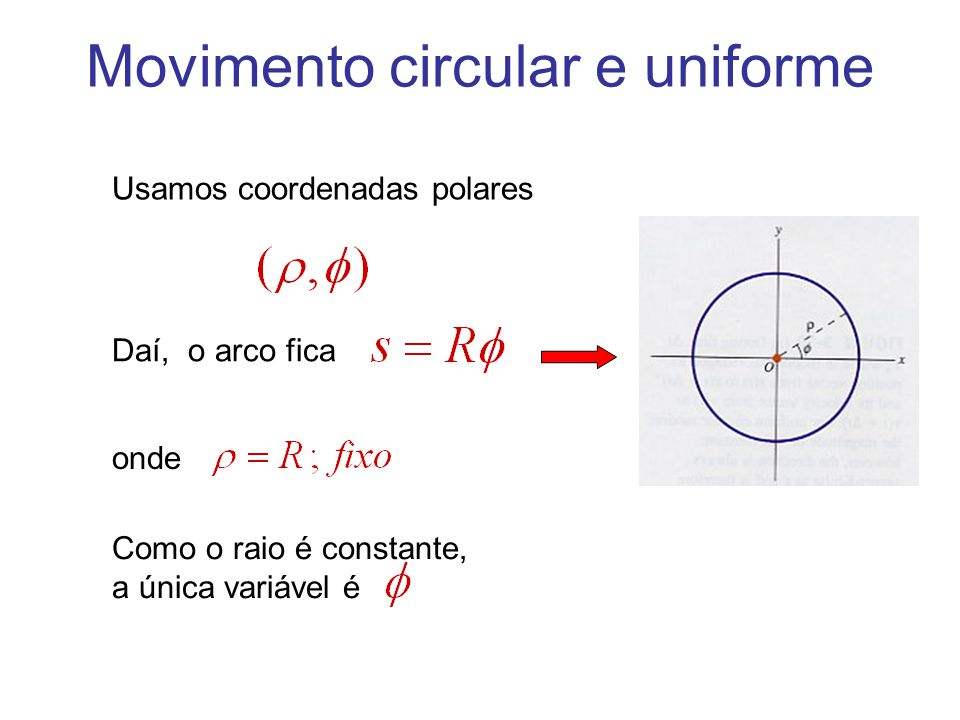 Movimento circular e uniforme Usamos coordenadas polares Daí, o arco fica Como o raio é constante, a única variável é onde