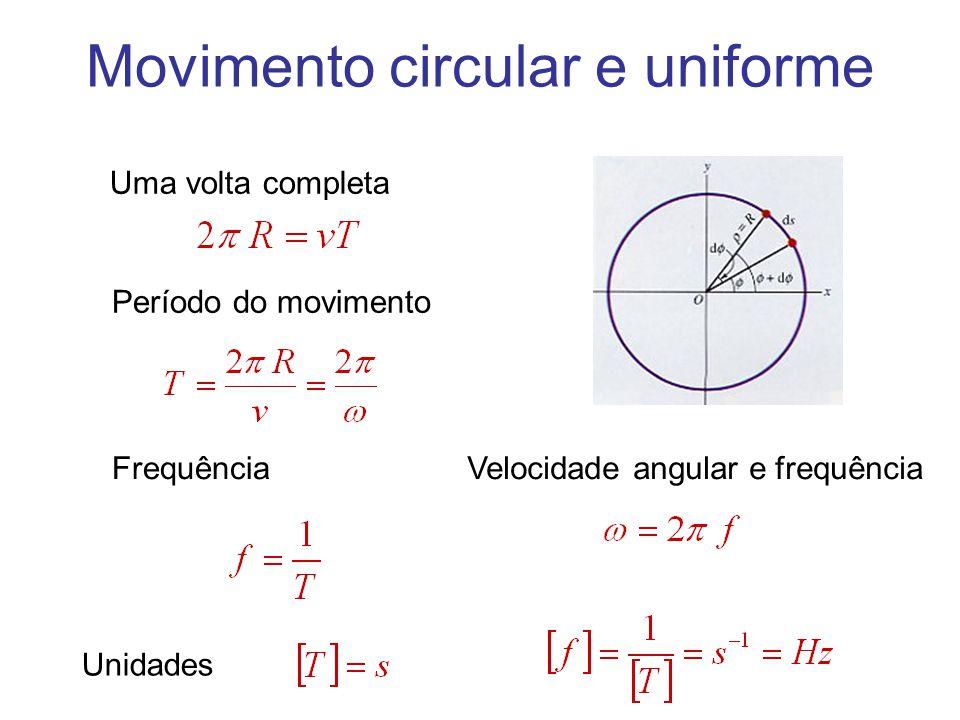 Movimento circular e uniforme Período do movimento Uma volta completa FrequênciaVelocidade angular e frequência Unidades