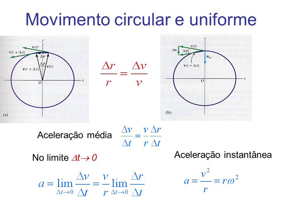 Movimento circular e uniforme Aceleração média No limite  t  0 Aceleração instantânea