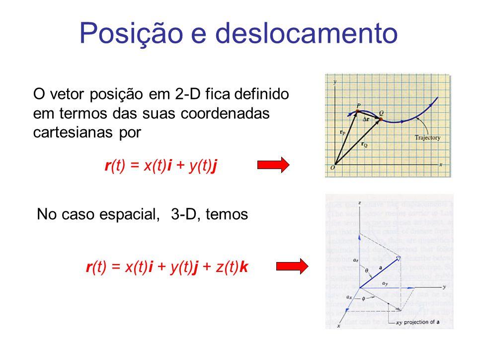 Posição e deslocamento O vetor posição em 2-D fica definido em termos das suas coordenadas cartesianas por r(t) = x(t)i + y(t)j r(t) = x(t)i + y(t)j +