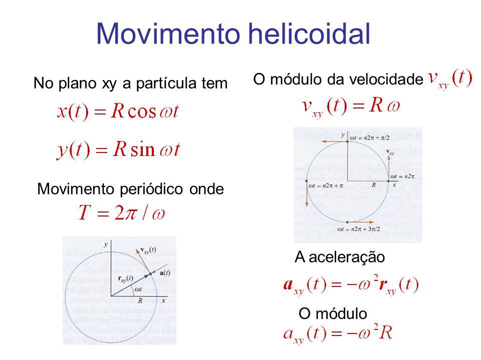Movimento helicoidal No plano xy a partícula tem Movimento periódico onde O módulo da velocidade A aceleração O módulo