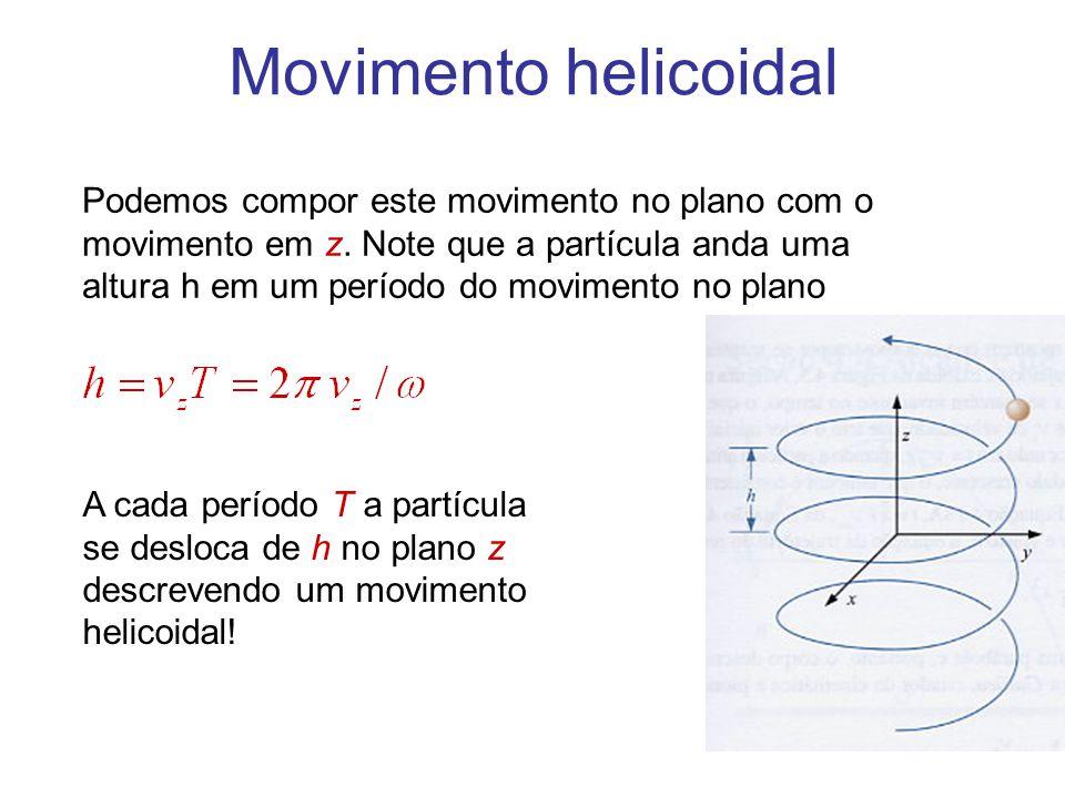 Movimento helicoidal Podemos compor este movimento no plano com o movimento em z. Note que a partícula anda uma altura h em um período do movimento no