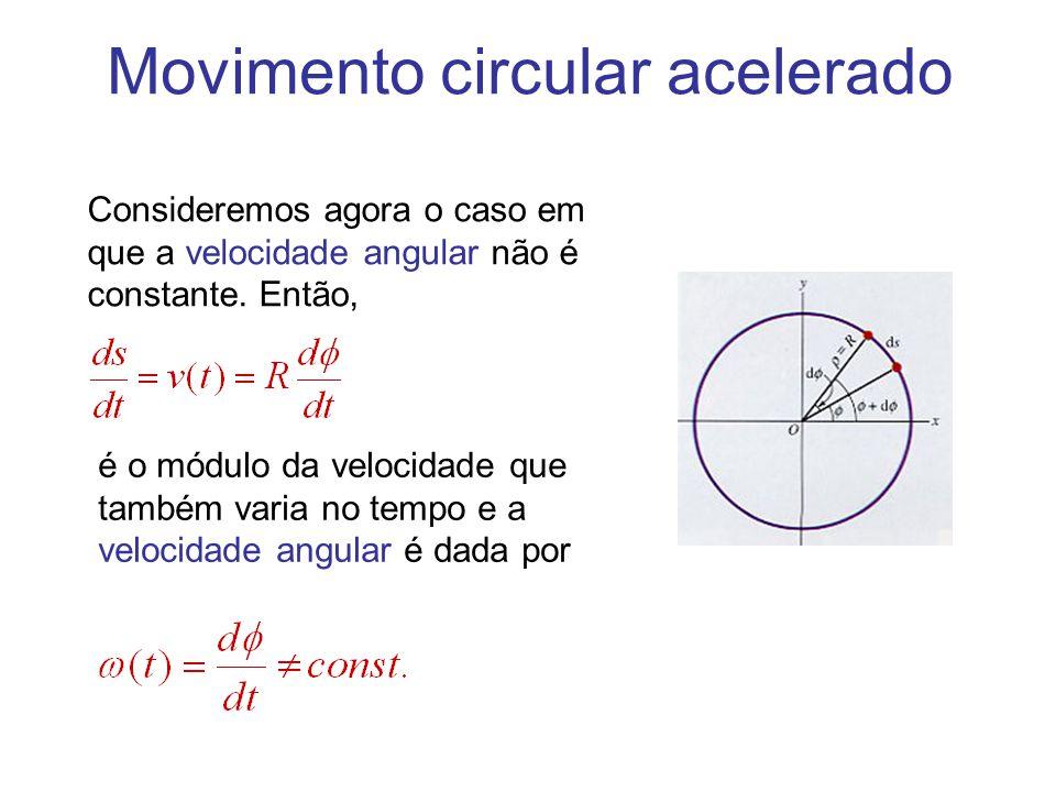 Movimento circular acelerado é o módulo da velocidade que também varia no tempo e a velocidade angular é dada por Consideremos agora o caso em que a v