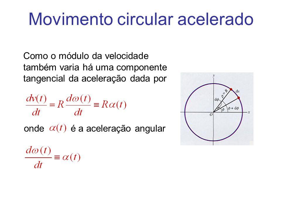 Movimento circular acelerado Como o módulo da velocidade também varia há uma componente tangencial da aceleração dada por onde é a aceleração angular