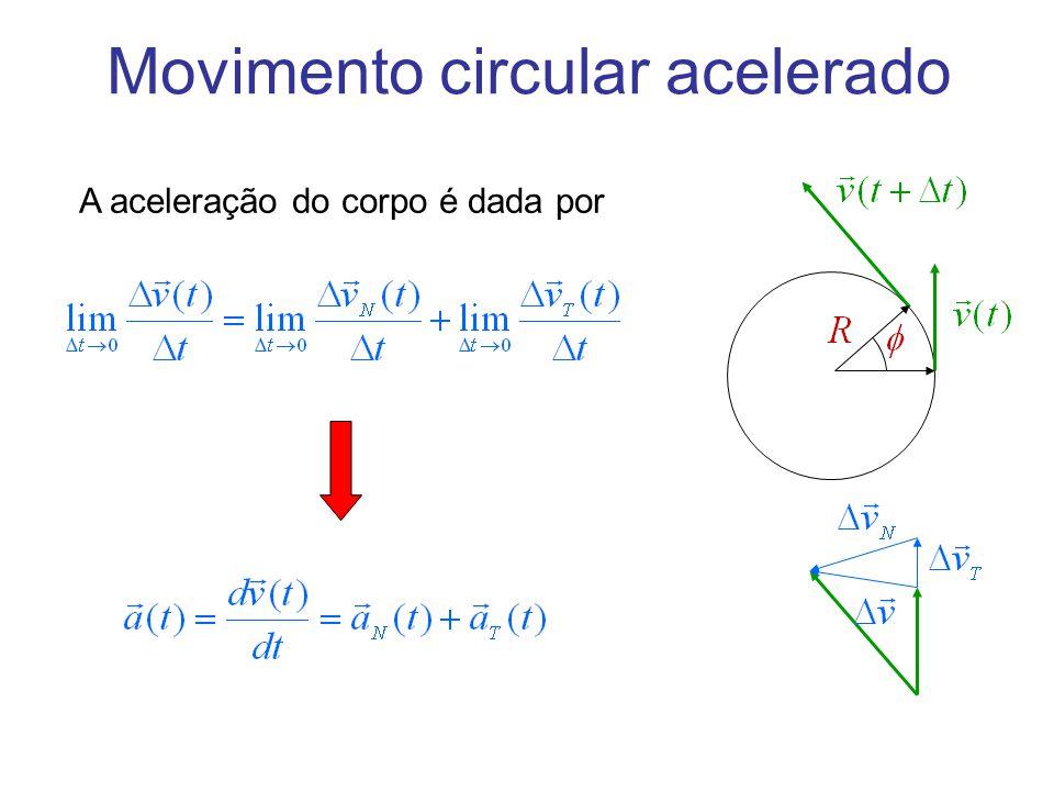 Movimento circular acelerado A aceleração do corpo é dada por