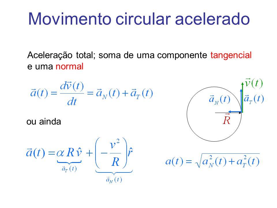 Movimento circular acelerado Aceleração total; soma de uma componente tangencial e uma normal ou ainda
