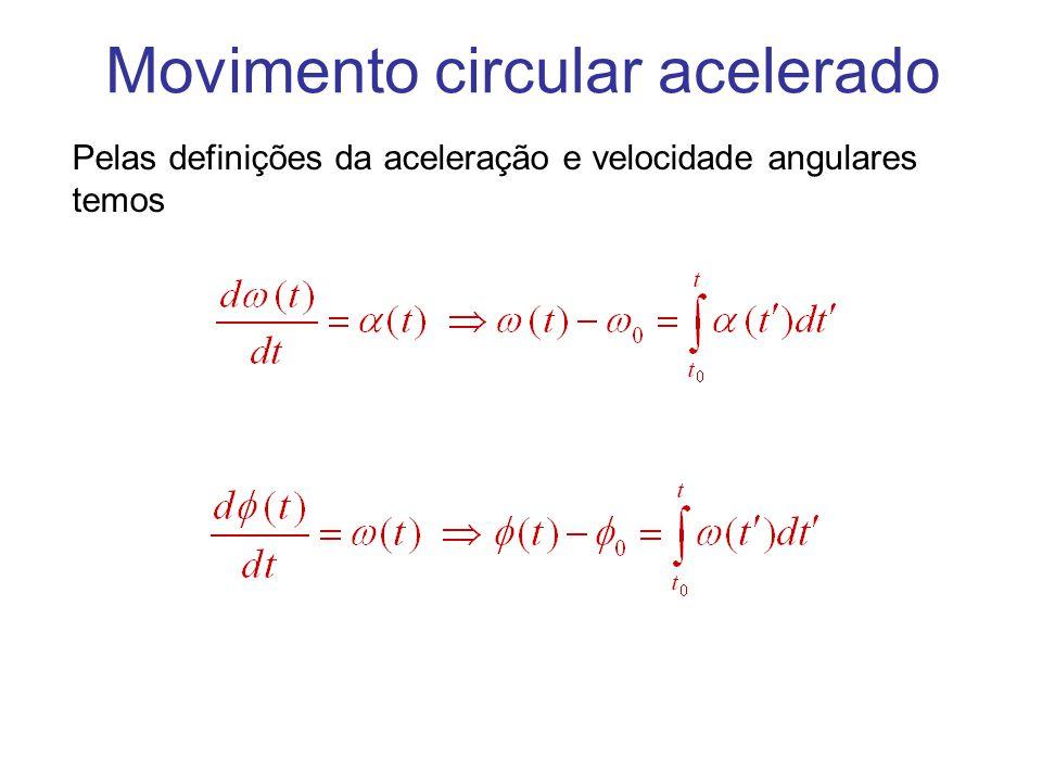 Movimento circular acelerado Pelas definições da aceleração e velocidade angulares temos