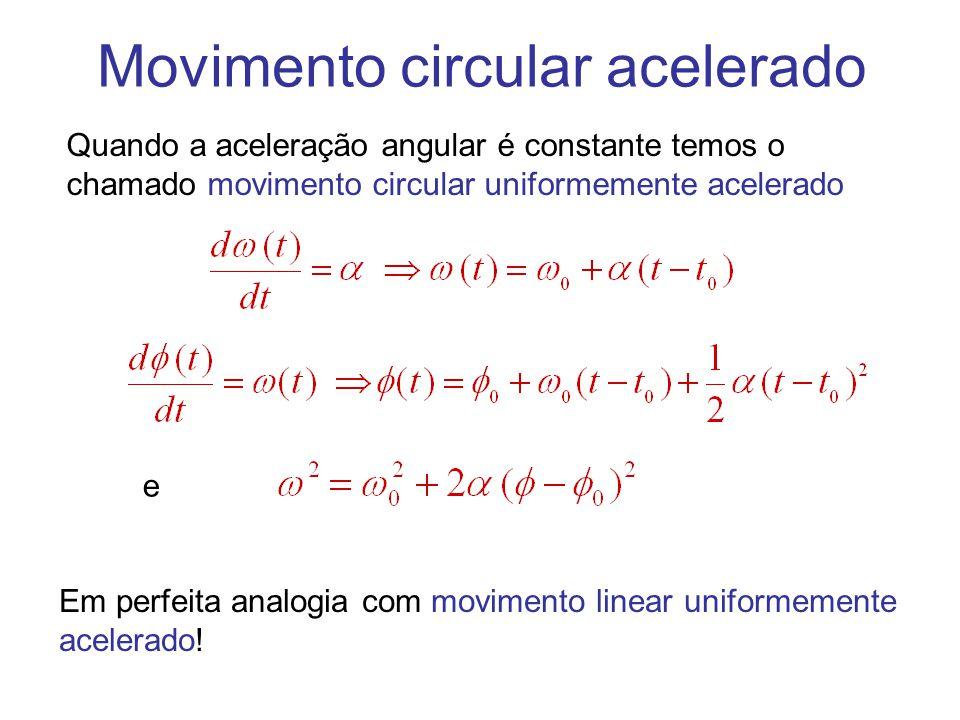 Movimento circular acelerado Quando a aceleração angular é constante temos o chamado movimento circular uniformemente acelerado Em perfeita analogia c