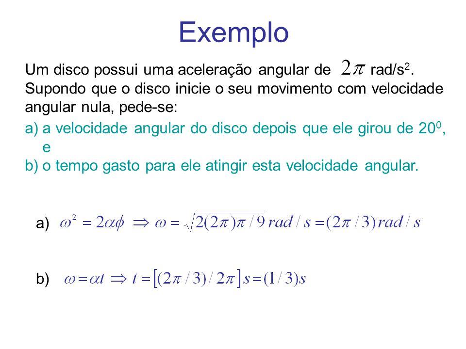 a) b) Exemplo Um disco possui uma aceleração angular de rad/s 2. Supondo que o disco inicie o seu movimento com velocidade angular nula, pede-se: a)a