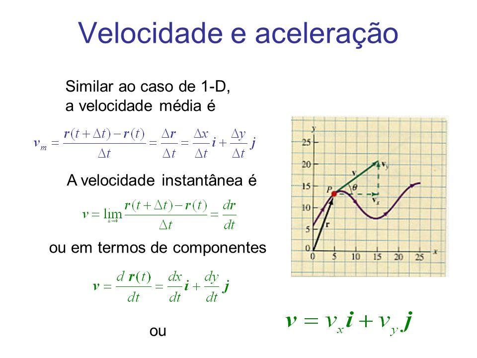 Velocidade e aceleração Similar ao caso de 1-D, a velocidade média é A velocidade instantânea é ou em termos de componentes ou