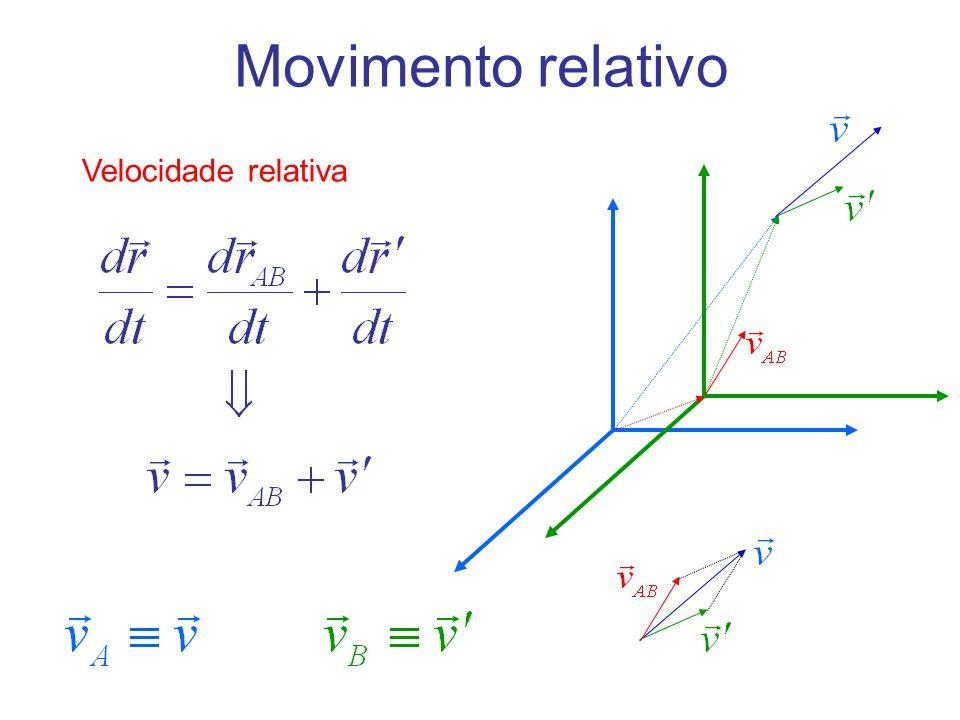 Movimento relativo Velocidade relativa
