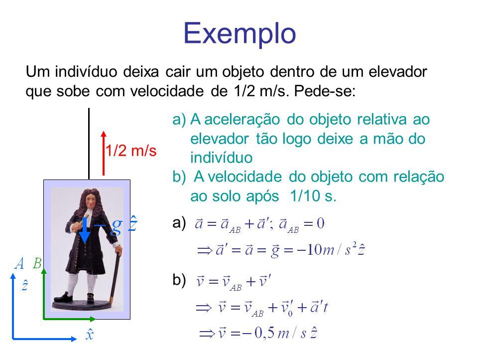 Exemplo Um indivíduo deixa cair um objeto dentro de um elevador que sobe com velocidade de 1/2 m/s. Pede-se: 1/2 m/s a)A aceleração do objeto relativa