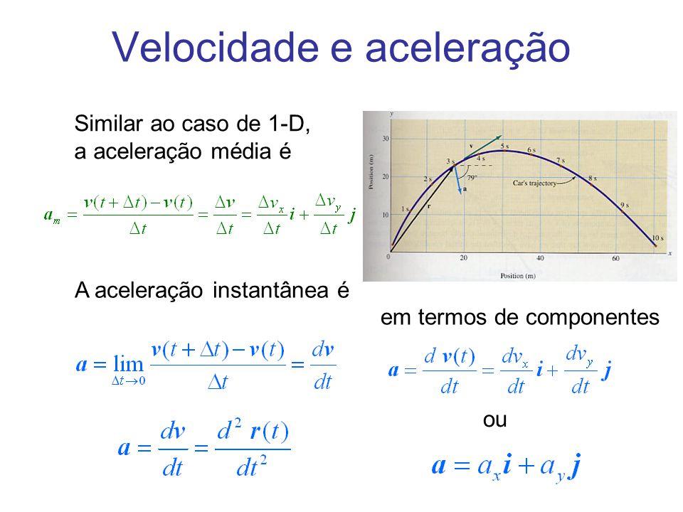 Velocidade e aceleração Similar ao caso de 1-D, a aceleração média é A aceleração instantânea é em termos de componentes ou