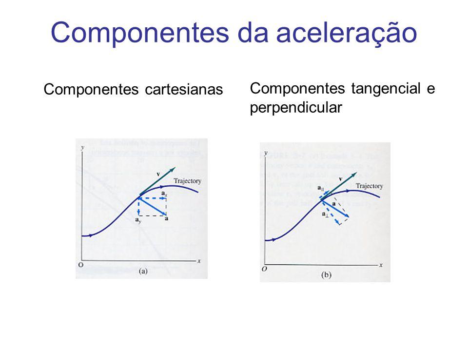 Componentes da aceleração Componentes cartesianas Componentes tangencial e perpendicular