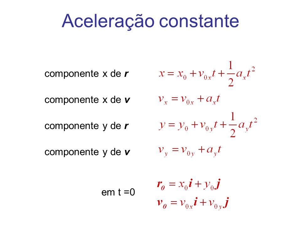 Aceleração constante componente x de r componente y de r componente x de v componente y de v em t =0