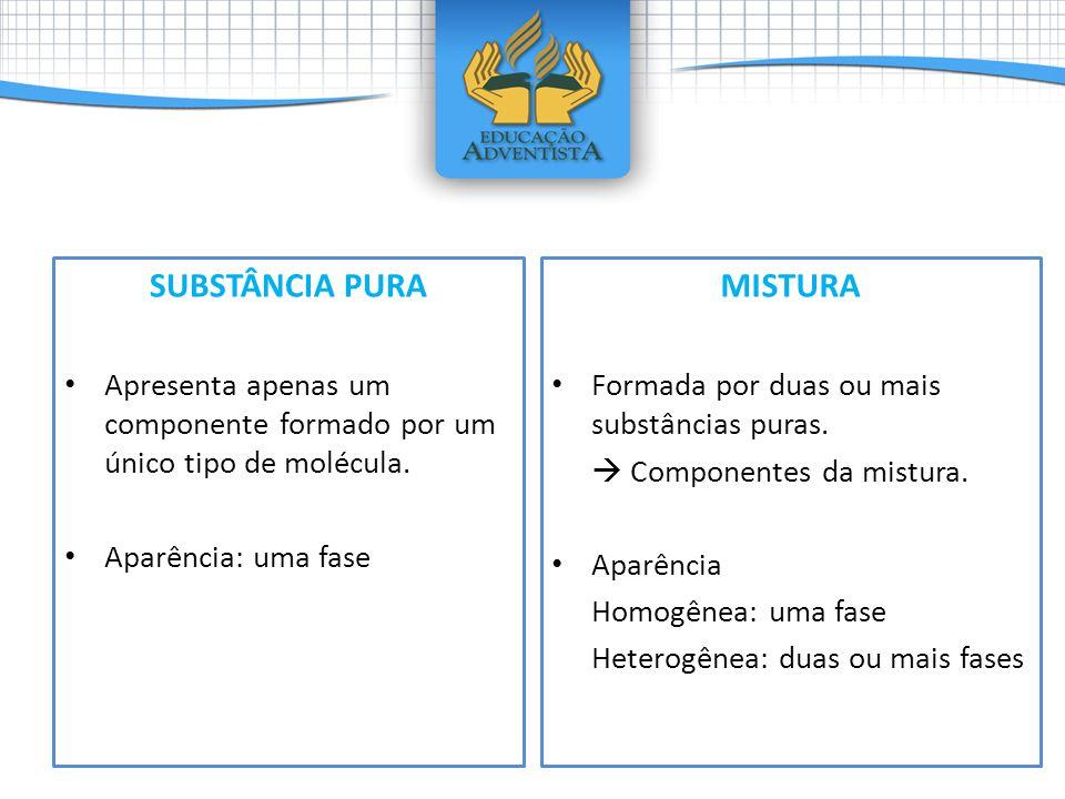 • Formada por duas ou mais substâncias puras.  Componentes da mistura. • Aparência Homogênea: uma fase Heterogênea: duas ou mais fases SUBSTÂNCIA PUR