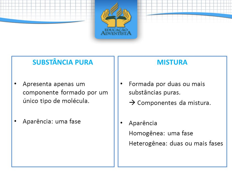 • Tipo de moléculas presentes • Número de fases formadas • Propriedades SUBSTÂNCIA PURA X MISTURA