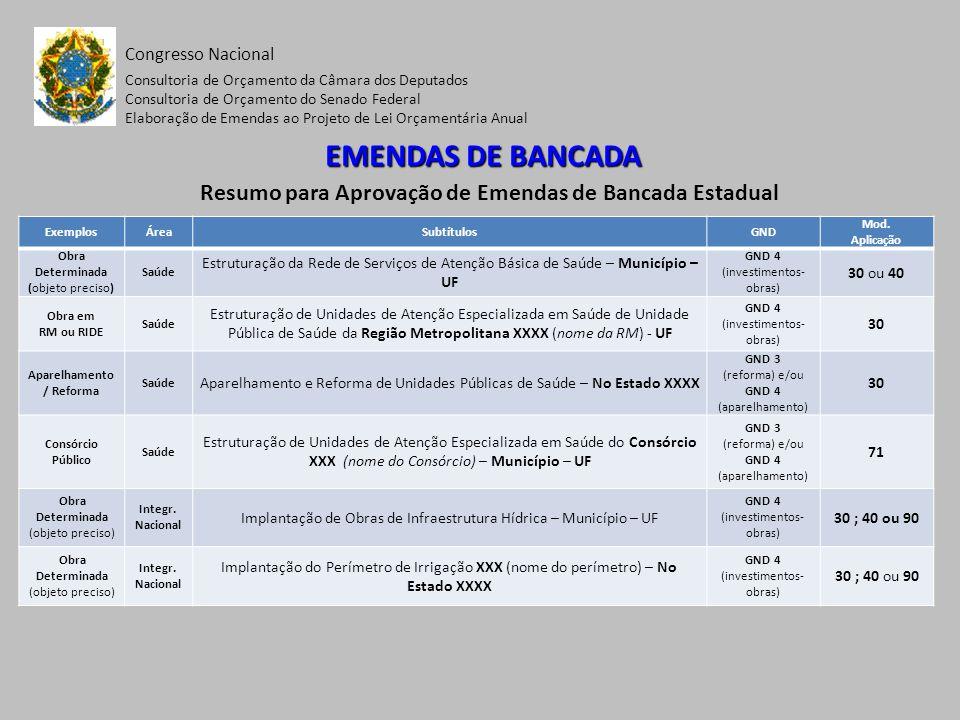 Congresso Nacional Consultoria de Orçamento da Câmara dos Deputados Consultoria de Orçamento do Senado Federal Elaboração de Emendas ao Projeto de Lei