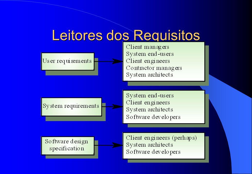 Definição e Especificação (exemplo) Definição dos requisitos do usuário 1. O Software deve oferecer um meio de representar e acessar arquivos externos