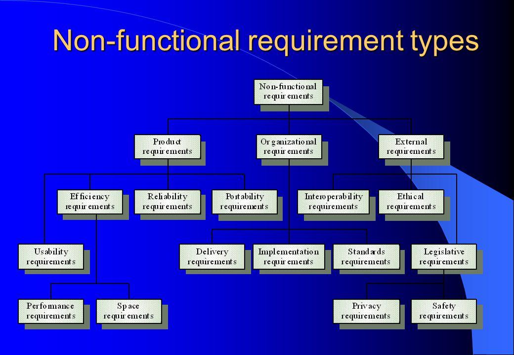 Classificação dos Requisitos Não-Funcionais  Requisitos de Produto – São os requisitos que especificam o comportamento do produto. entre os exemplos