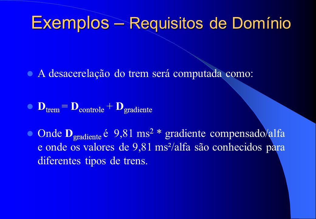 Exemplos – Requisitos de Domínio  1. Deve haver uma interface-padrão como usuário para todos os banco de dados, que terá como base o padrão Z39.50. 