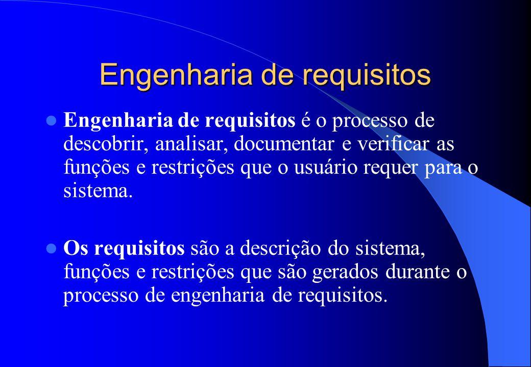 Engenharia de requisitos  Engenharia de requisitos é o processo de descobrir, analisar, documentar e verificar as funções e restrições que o usuário requer para o sistema.